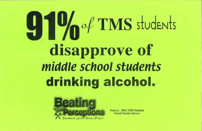Middle School Poster